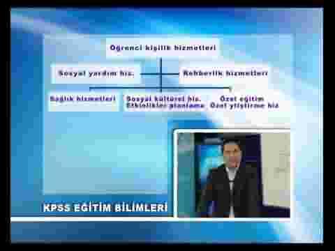 KPSS Rehberlik Konu Anlatımı (Tüm Konular)