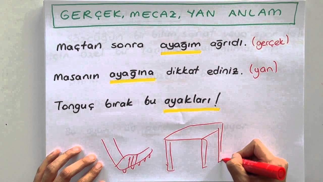 KPSS Türkçe Sözcükte Anlam Konu Anlatımı